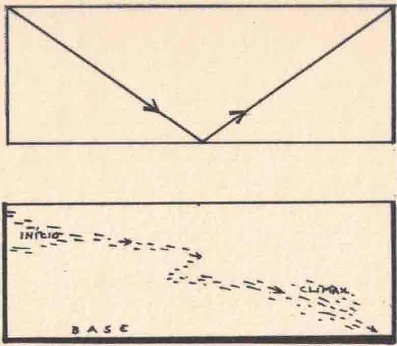 Figura 13. Desenho-esquema IV